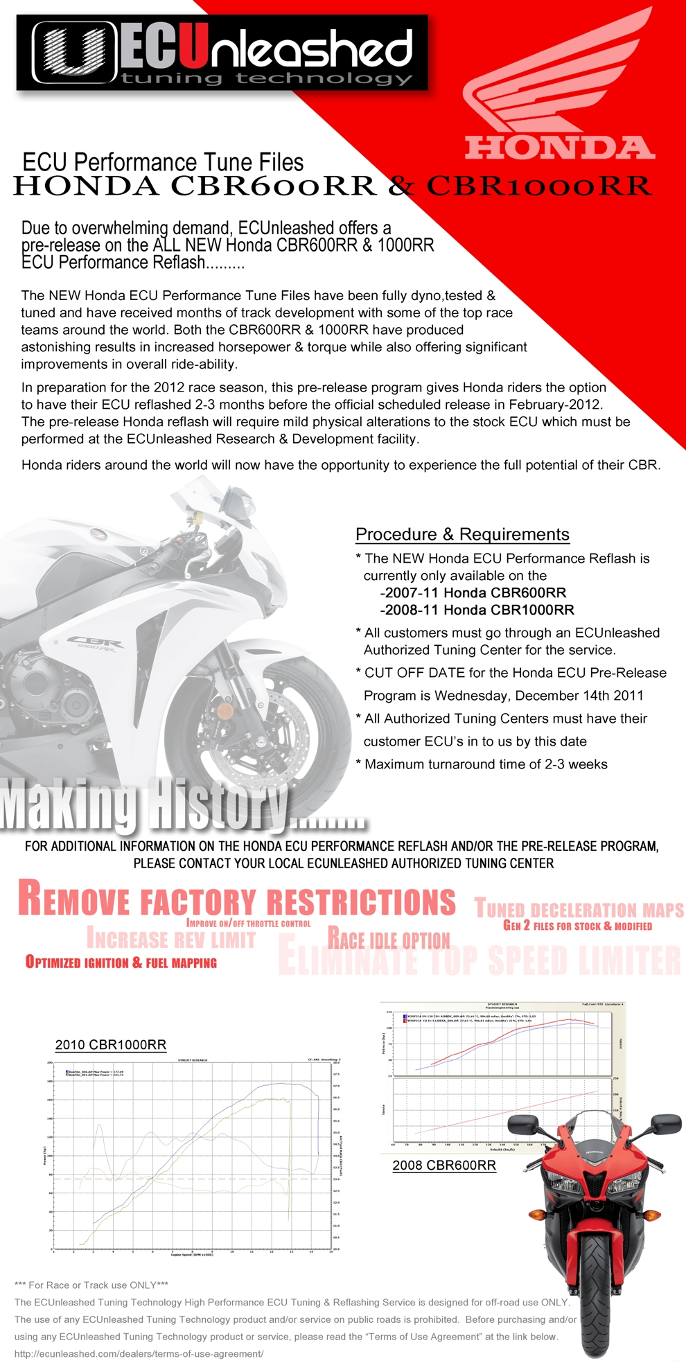 NEW Honda CBR600RR & CBR1000RR ECU Performance Reflash